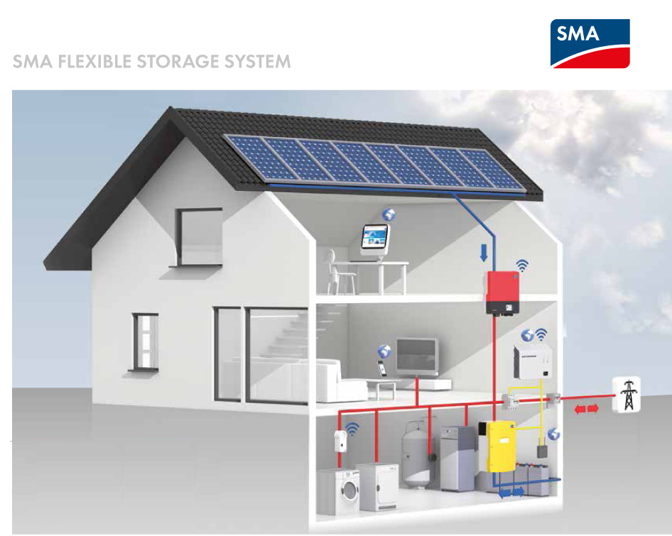 Solar Battery System >> Powercom Solar Solar Energy Storage Tasmania