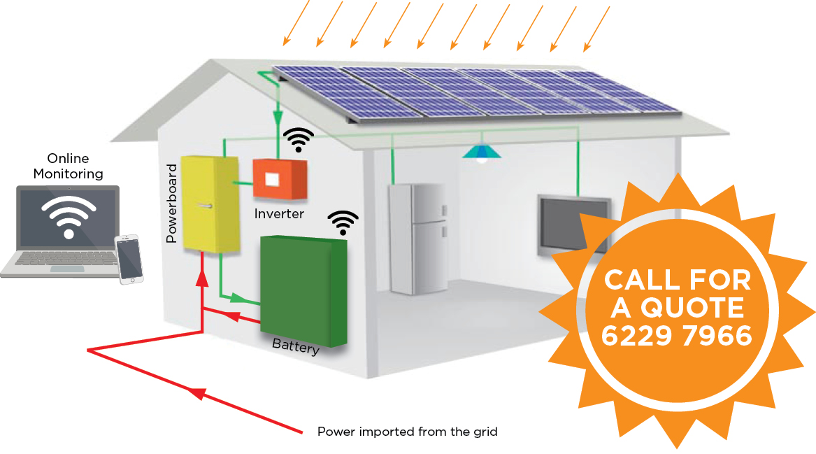 Hybrid Solar Illustration